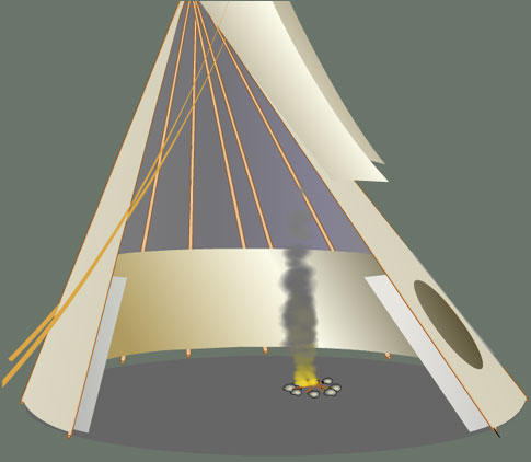 Best position for the tipi fire pit