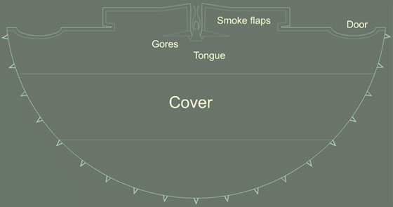 Tipi cover layout